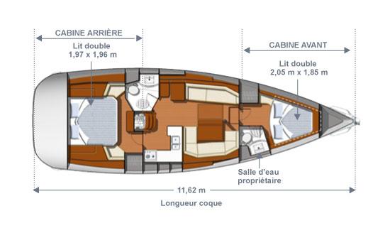 chantier naval jeanneau constructeur voilier bateau de plaisance bateau moteur barque. Black Bedroom Furniture Sets. Home Design Ideas